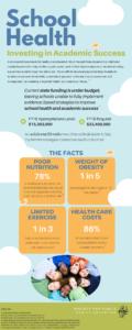 school-health-appropriations-final