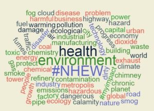 environment-word-cloud