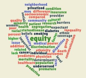 health equity word cloud