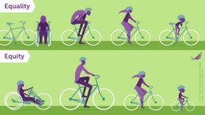equality equity bike