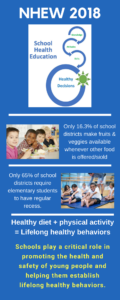 school health & community infographic
