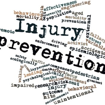 injury prevention word cloud