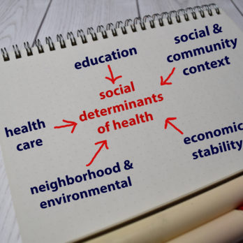 Social determinants of health (SDOH) are the environment in which people are born, grow, live, work, and age (World Health Organization, 2017), including the factors that significantly influence the course of one's health (Lewis, 2020). Some examples of SDOH include housing, employment, food security, education (Trust for America's Health, 2020), transportation systems (Lewis, 2020), discrimination (Health Affairs Blog, 2020), loneliness and social isolation (The National Academies of Sciences, Engineering, and Medicine, 2020).