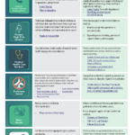 10 public health strategies to reduce the spread of COVID-19 page 2